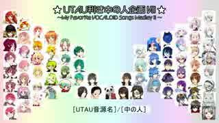「My Favorite Vocaloid Song MedleyⅡ」で「UTAU利き中の人企画」Ⅷ~答え合わせ~ thumbnail