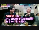 #19 報道特注【これじゃ日本はカエルの楽園だSP】