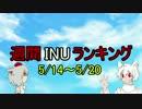 週間INUランキング 5/14~5/20