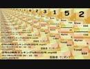 日刊SZ姉貴ランキング5月22日号.mp49