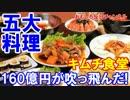 【韓国料理の世界五大料理事業が大失敗】 160億円の税金が吹っ飛んだ!