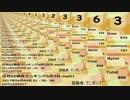 日刊SZ姉貴ランキング6月4日号.mp62