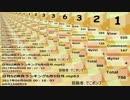 日刊SZ姉貴ランキング6月6日号.mp64