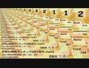 日刊SZ姉貴ランキング6月8日号.mp66
