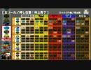 【鉄板チャンネルSP】「クランキーセレブレーションのリール制御を検証! 前半_無料パート」