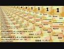 日刊SZ姉貴ランキング6月15日号.mp73