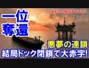 【韓国造船が世界一位奪還】 安値受注の繰り返し!ドック閉鎖で大赤字!