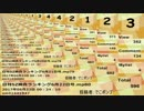 日刊SZ姉貴ランキング6月23日号.mp81
