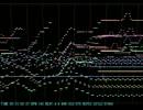 【MIDI】降下するヤマト