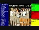 【リプレイ】20人適当村 Part2 【RP(笑)人狼】
