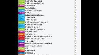 【ch】うんこちゃん『雑談』1/2【2017/06/13】