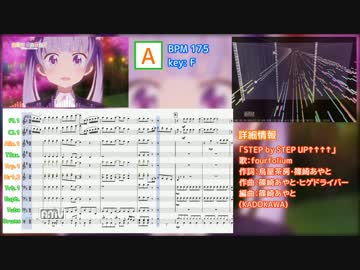 new game op step by step up を吹奏楽編曲してみた