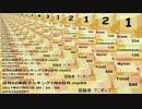 日刊SZ姉貴ランキング7月7日号.mp95