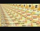 日刊SZ姉貴ランキング7月9日号.mp97