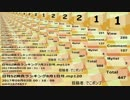日刊SZ姉貴ランキング8月2日号.mp121
