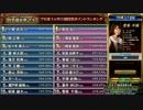 【30分耐久】麻雀格闘倶楽部 彩の華 春 東一局