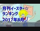 月刊イースター☆ランキング2017年8月号