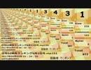 日刊SZ姉貴ランキング9月2日号.mp152
