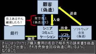 3分で分かるゆっくりクソ株講座Part17 ~ばれない粉飾の作り方~