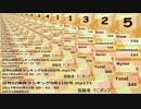 日刊SZ姉貴ランキング9月22日号.mp172