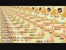 日刊SZ姉貴ランキング9月23日号.mp173