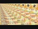 日刊SZ姉貴ランキング9月24日号.mp174