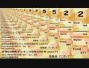 日刊SZ姉貴ランキング9月25日号.mp175