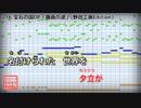 【歌詞付カラオケ】鏡面の波【宝石の国OP】(YURiKA)