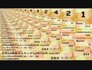 日刊SZ姉貴ランキング10月8日号.mp188