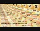 日刊SZ姉貴ランキング10月11日号.mp191
