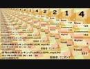 日刊SZ姉貴ランキング10月13日号.mp193畑