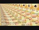 日刊SZ姉貴ランキング10月18日号.mp198
