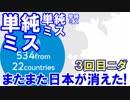 【平昌五輪HPまた日本が消えた】 きっと単純ミス、絶対に単純ミス!