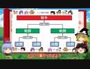 第78位:【ゆっくり解説】孫子十三篇(九変篇の補足:戦略) thumbnail