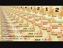 日刊SZ姉貴ランキング10月27日号.mp207