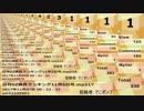 日刊SZ姉貴ランキング11月7日号.mp218