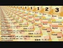 日刊SZ姉貴ランキング11月10日号.mp221