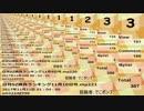 日刊SZ姉貴ランキング11月11日号.mp222