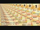 日刊SZ姉貴ランキング11月13日号.mp224