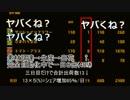 【CeVIO実況】宇宙一うまいスープつくれるか!? 6缶目