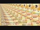 日刊SZ姉貴ランキング11月18日号.mp229