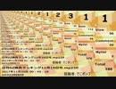 日刊SZ姉貴ランキング11月20日号.mp231