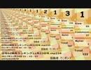 日刊SZ姉貴ランキング11月24日号.mp235