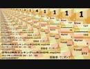 日刊SZ姉貴ランキング12月1日号.mp242
