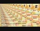 日刊SZ姉貴ランキング12月2日号.mp243