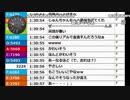 【ch】うんこちゃん『雑談』 4/5 【2016/03/26】