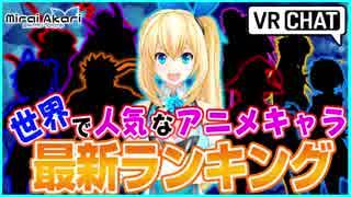 【検証】世界アニメキャラランキング2017in VRChat#2