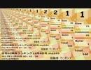 日刊SZ姉貴ランキング12月5日号.mp246