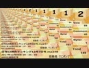 日刊SZ姉貴ランキング12月8日号.mp249