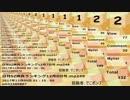 日刊SZ姉貴ランキング12月9日号.mp250